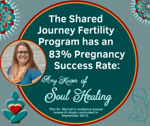 Reproductive Health - Shared Journey Fertility Program